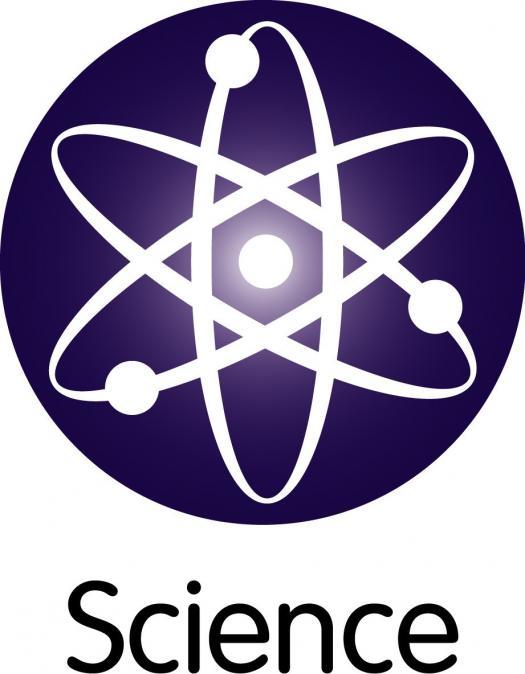 Science Form 3 Chapter 1 & 2-pop Quiz
