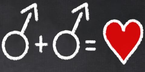 Same sex Quiz-How Attracted Are You To People Of Your Own