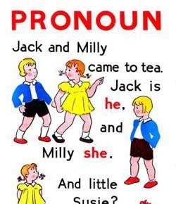 Object Pronouns / Possessive Adjectives / Possessive Pronouns