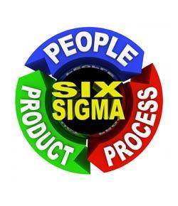Lean Six Sigma Black Belt Certification - Mock Test