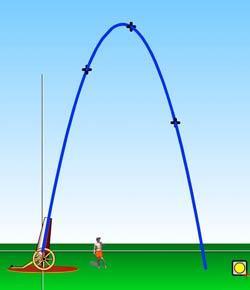 Projectile Motion Quiz