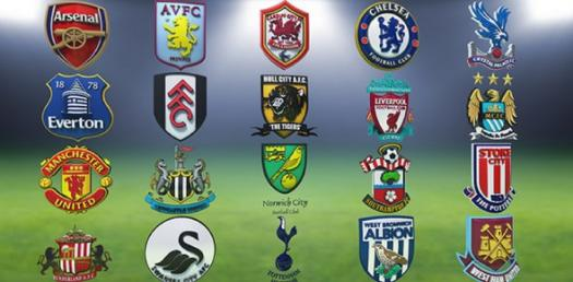 Which Premier League Team Should I Support Proprofs Quiz