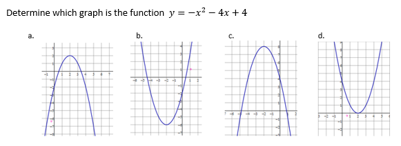 Algebra 1 Practice Final Exam - ProProfs Quiz