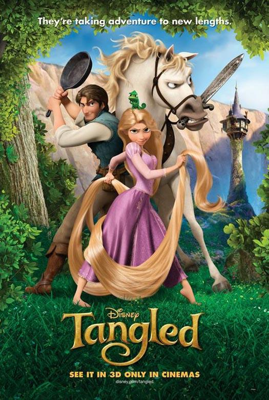 Which Tangled Character Are You?