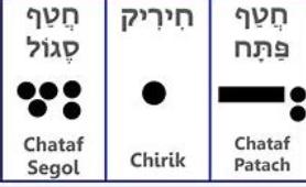 A Tough Hebrew Language Exam
