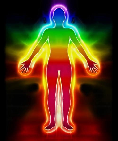 What colour is my aura quiz
