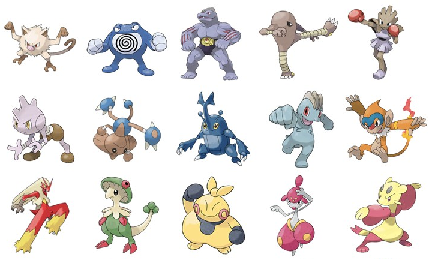 What Type Of Pokemon Are You?