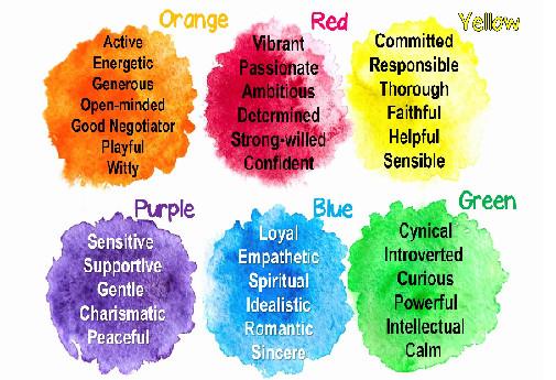 What colour is your aura quiz