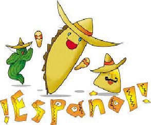 Ir Verbs In Spanish