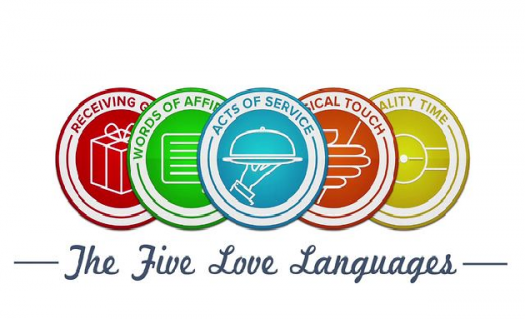 Quiz: Five Languages Of Love