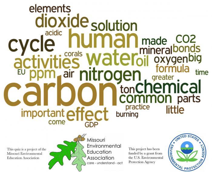 Middle School Environmental Literacy - Matter