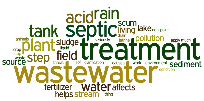Middle School Environmental Literacy - Water Pollution