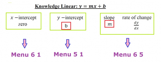 ** Week 6 KL Knowledge Linear - Equation