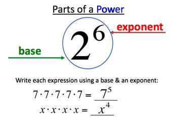 Properties Of Exponents Test! Trivia Questions Quiz