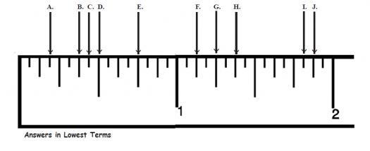 Measurement Pre-assessment Trivia Quiz