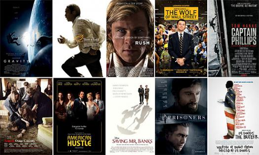 Trivia Questions Quiz On Best Hollywood Movies Of 2013
