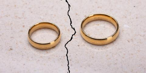 Should You Separate From Your Partner Quiz
