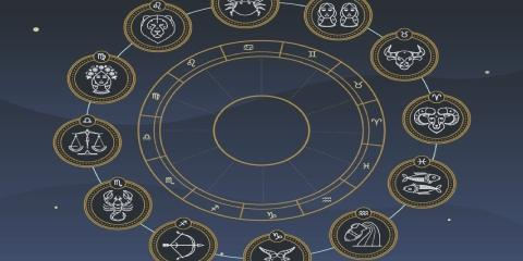 Impact Of Zodiac Signs Quiz