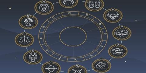 Impact Of Zodiac Signs Quiz