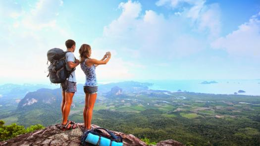What Is Your Travel Personality?