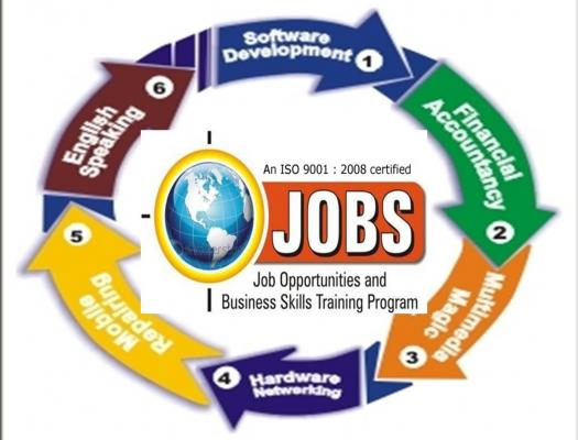 Doeacc CCC Computer Fundamental Practice Test By Jobs Institute Of Technology