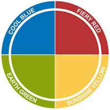 Discovery Insights Color Personality Quiz (Red, Blue, Green, Yellow)