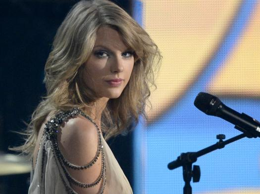 Do You Know Taylor Swift?