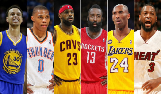 Which NBA Player Are You?