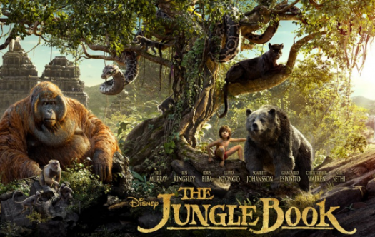 Which The Jungle Book Character Are You?