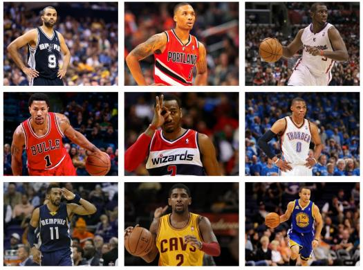 Which NBA Point Guard Are You?