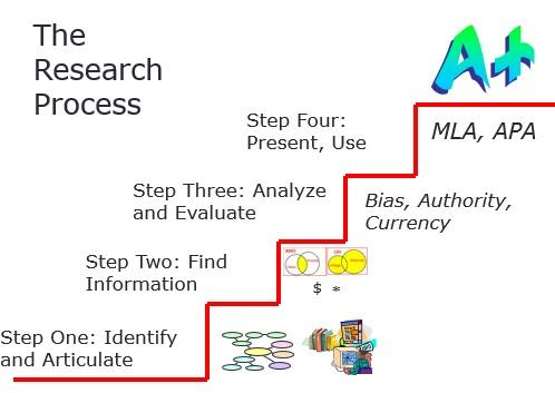 Research Paper Mla 8 Help Line Quiz Apd Experts Manpower Service
