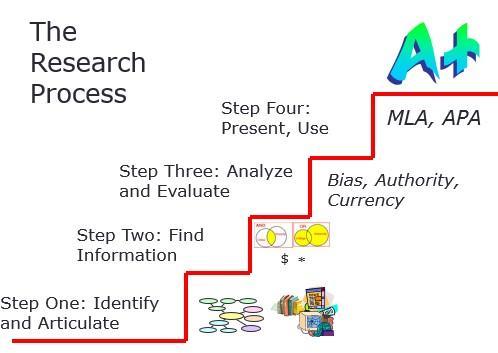 Research Paper Mla 8 Help Line Quiz Apd Experts Manpower Service