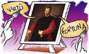 Simulado De Filosofia: Maquiavel