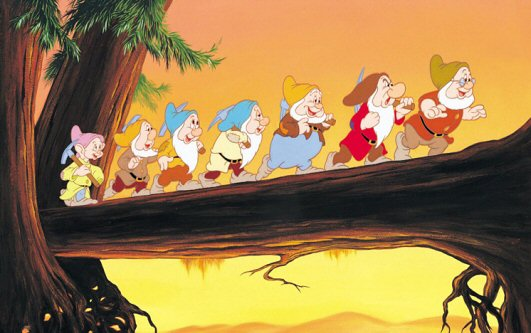 Which One Of The Seven Dwarfs Are You?
