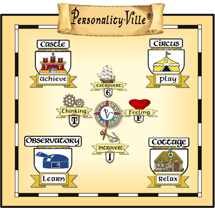 Where is your Personality-Ville Treasure Chest ?