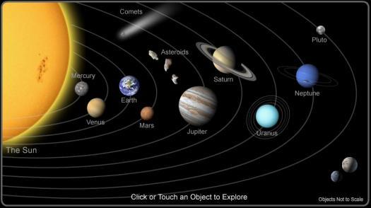 6th Grade Solar System Quiz