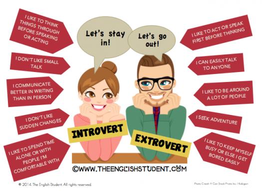 Introvert Atau Ekstrovert Kah Anda?