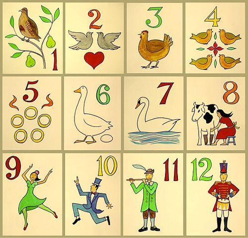 how well do you know the lyrics to quot12 days of christmas