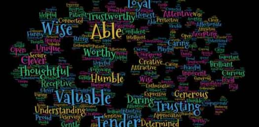 How Much Do You Know About Personality Traits?