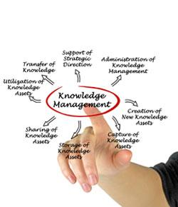 Knowledge Management In-quiz-I-tive