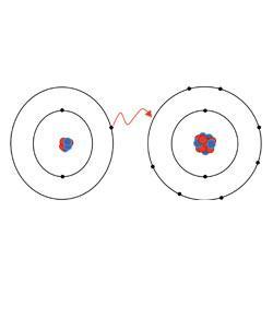 Quiz On Metallic And Ionic Bonding