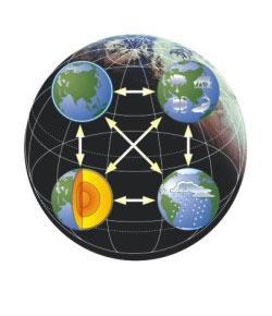 Environmental Earth Science- Pracitce Exam