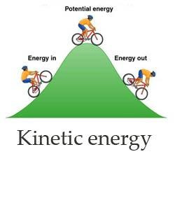 Kinetic Energy Quiz-2