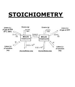Aqueous Reactions And Solution Stoichiometry Test Prep.