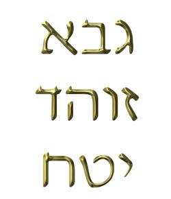 Hebrew Alphabet Major Test 1