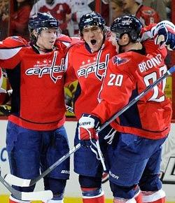 The Ultimate NHL - Washington Capitals Trivia Question