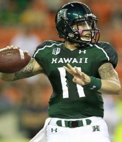 The Amazing Quiz On Hawaii Warriors Football