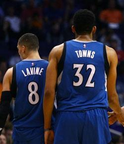Ultimate Quiz On NBA - Minnesota Timberwolves