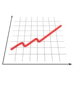 Graphing Velocity Verses Time