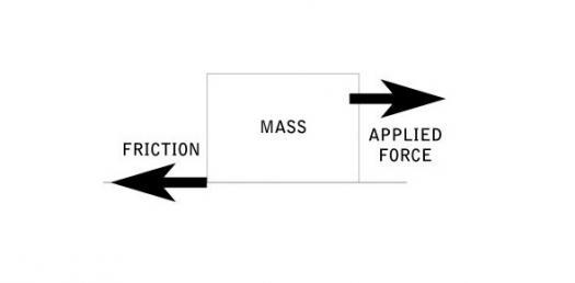 Bnsg  Friction